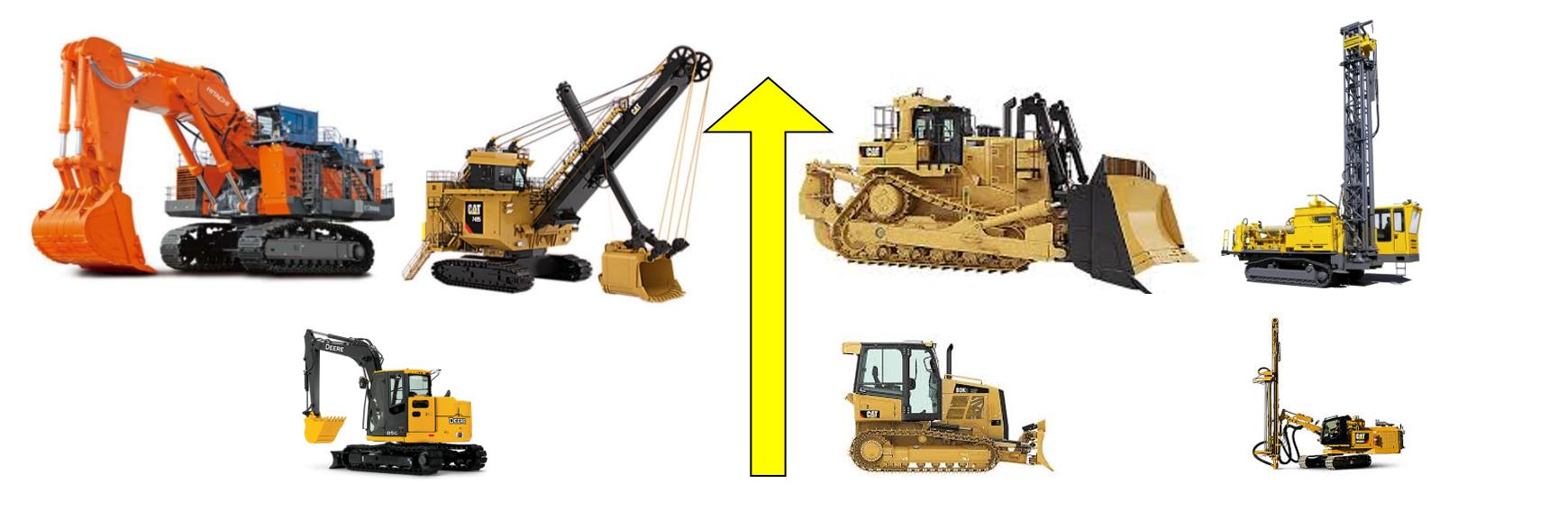 Machine Models